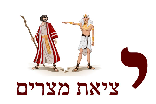 מושגים ביהדות באות י'