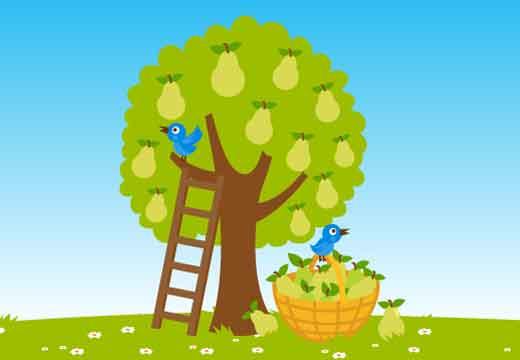 הלכות תרומות ומעשרות – טבל אכילה שלא כדרך, מכירה, תערובת, בלוע