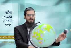 מה זה הלוח העברי, איך זה נקבע